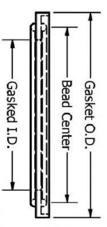 melk-d-ringen-antiseptisch/clamp-a