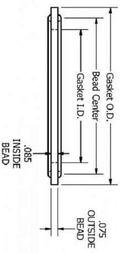 melk-d-ringen-antiseptisch/clamp-b