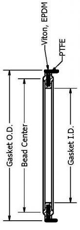 melk-d-ringen-antiseptisch/jacket-a